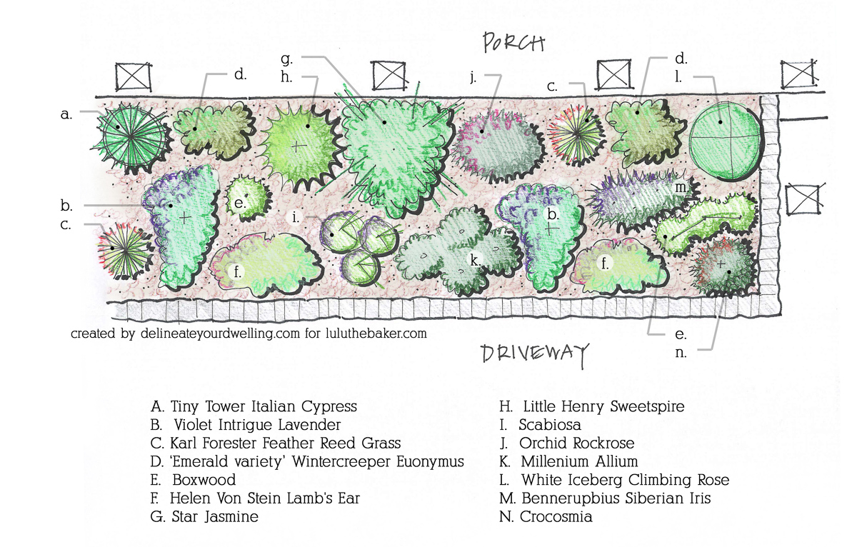 mediterranean-inspired front yard landscape design plan with plant names and locations